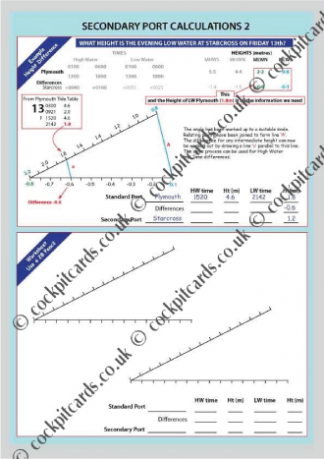 Secondary Port Calculations Sheet product image