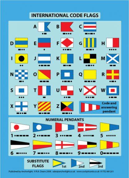 International Code Flags image