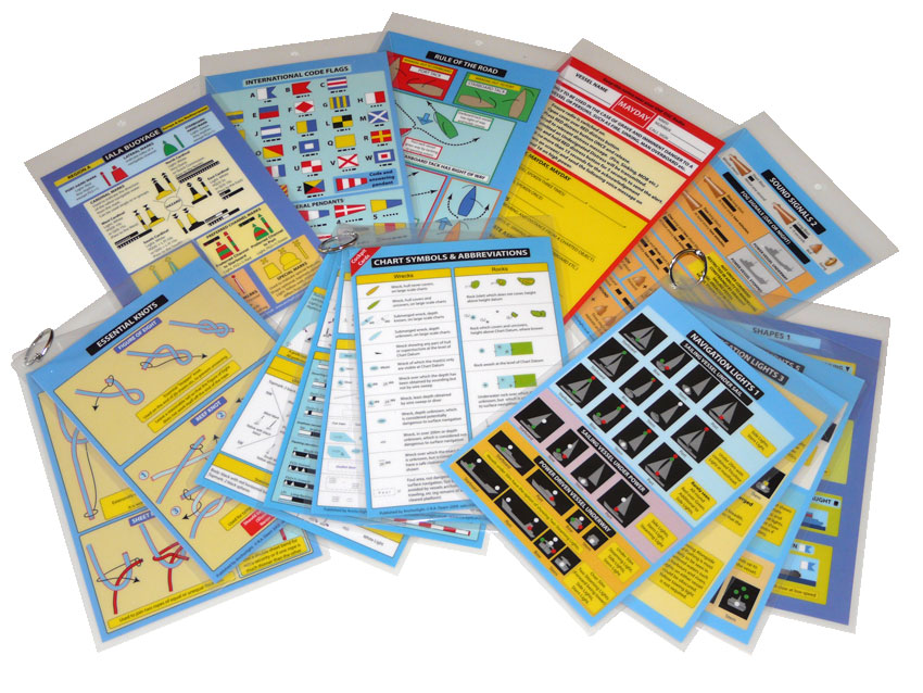 Image of the Complete Set of Cockpit Cards.